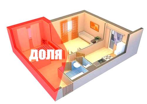 Можно ли сдавать долю в квартире в Москве в 2018 году без согласия другого долевика